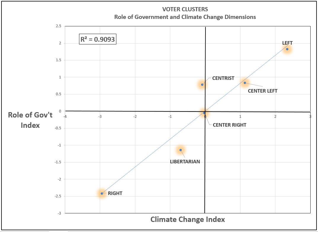 climate change role of rich and In policy discussions of climate change,  many developing countries are rich in natural resources to produce renewable energies,  related proposals proposal.